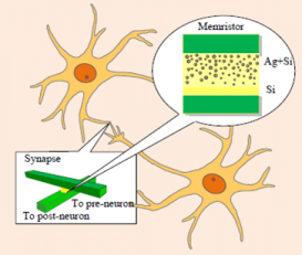 RRAM and Neuron